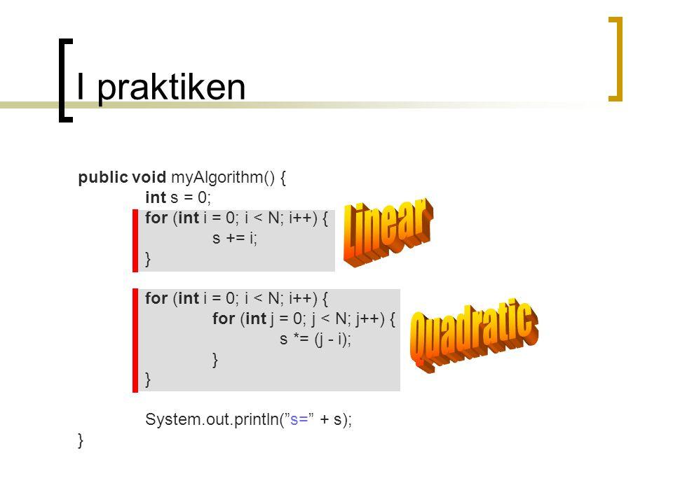 I praktiken Linear Quadratic public void myAlgorithm() { int s = 0;