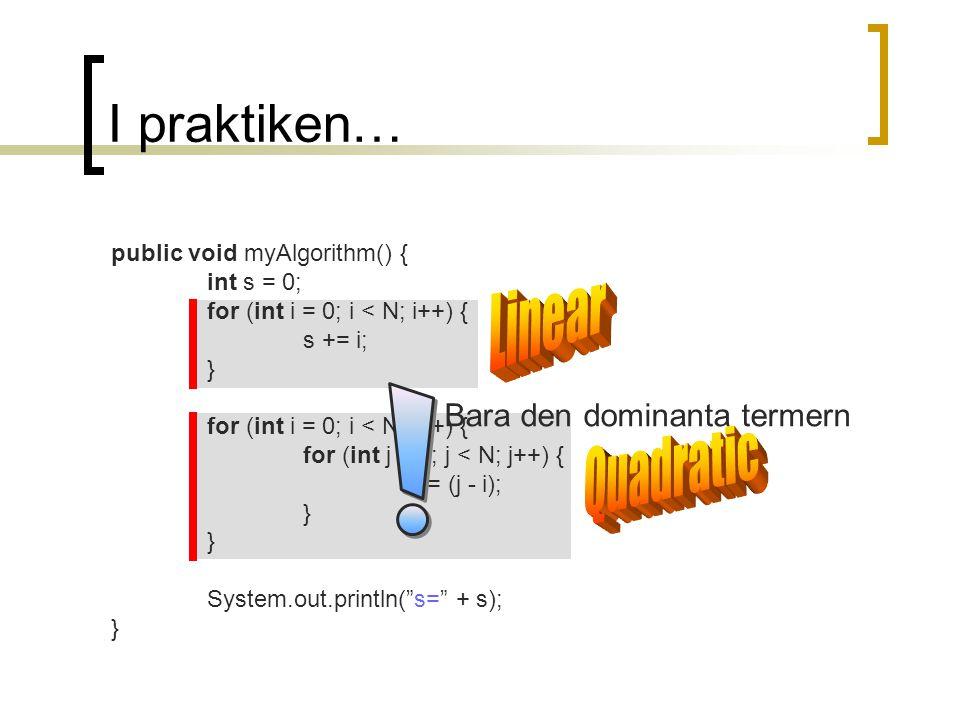 I praktiken… Linear Quadratic Bara den dominanta termern