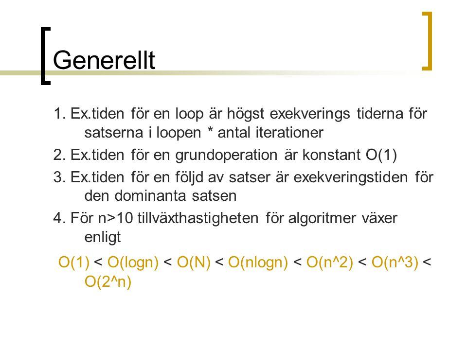 Generellt 1. Ex.tiden för en loop är högst exekverings tiderna för satserna i loopen * antal iterationer.