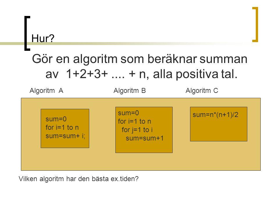 Hur Gör en algoritm som beräknar summan av 1+2+3+ .... + n, alla positiva tal. Algoritm A. Algoritm B.