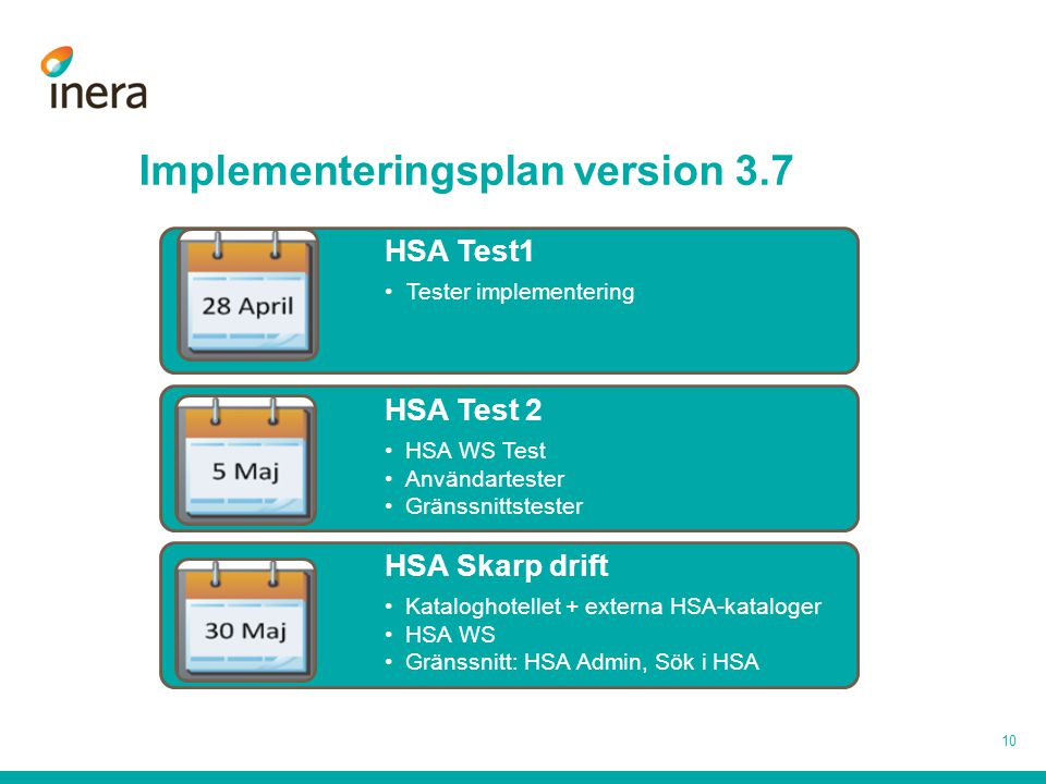 Implementeringsplan version 3.7