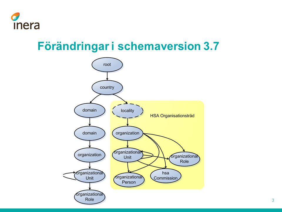 Förändringar i schemaversion 3.7