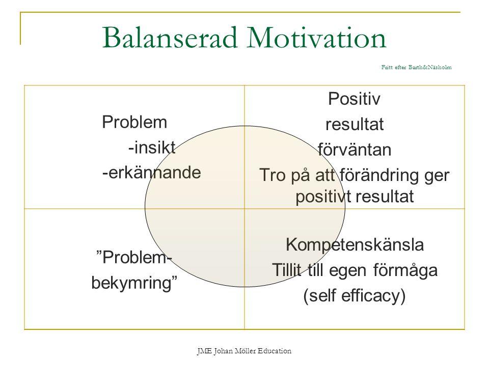 Balanserad Motivation Fritt efter Barth&Näsholm