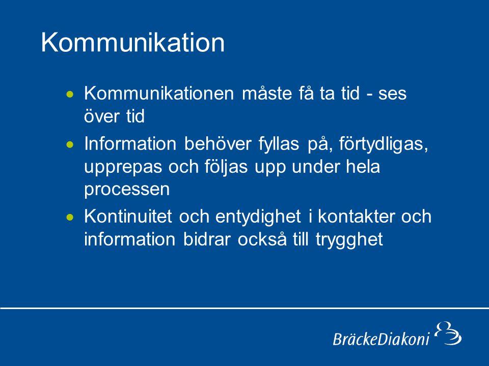 Kommunikation Kommunikationen måste få ta tid - ses över tid