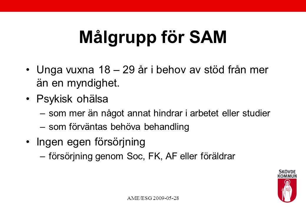 Målgrupp för SAM Unga vuxna 18 – 29 år i behov av stöd från mer än en myndighet. Psykisk ohälsa.
