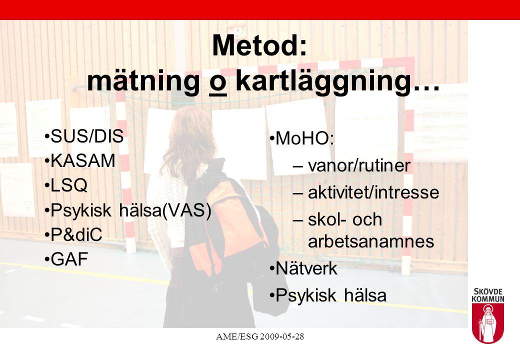 Metod: mätning o kartläggning…