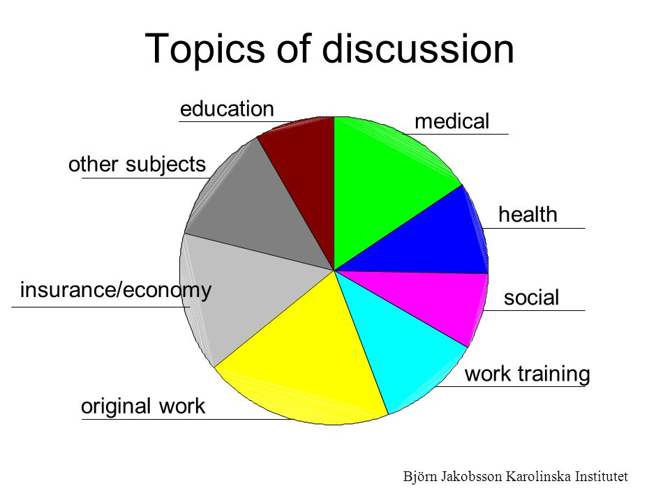 Topics of discussion education medical other subjects health