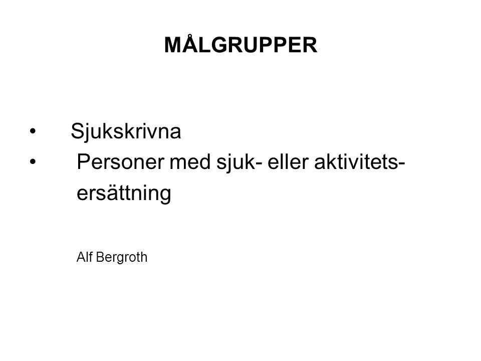 MÅLGRUPPER Sjukskrivna Personer med sjuk- eller aktivitets- ersättning Alf Bergroth