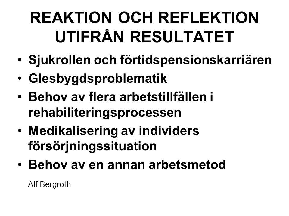 REAKTION OCH REFLEKTION UTIFRÅN RESULTATET