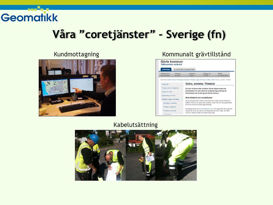Våra coretjänster - Sverige (fn)