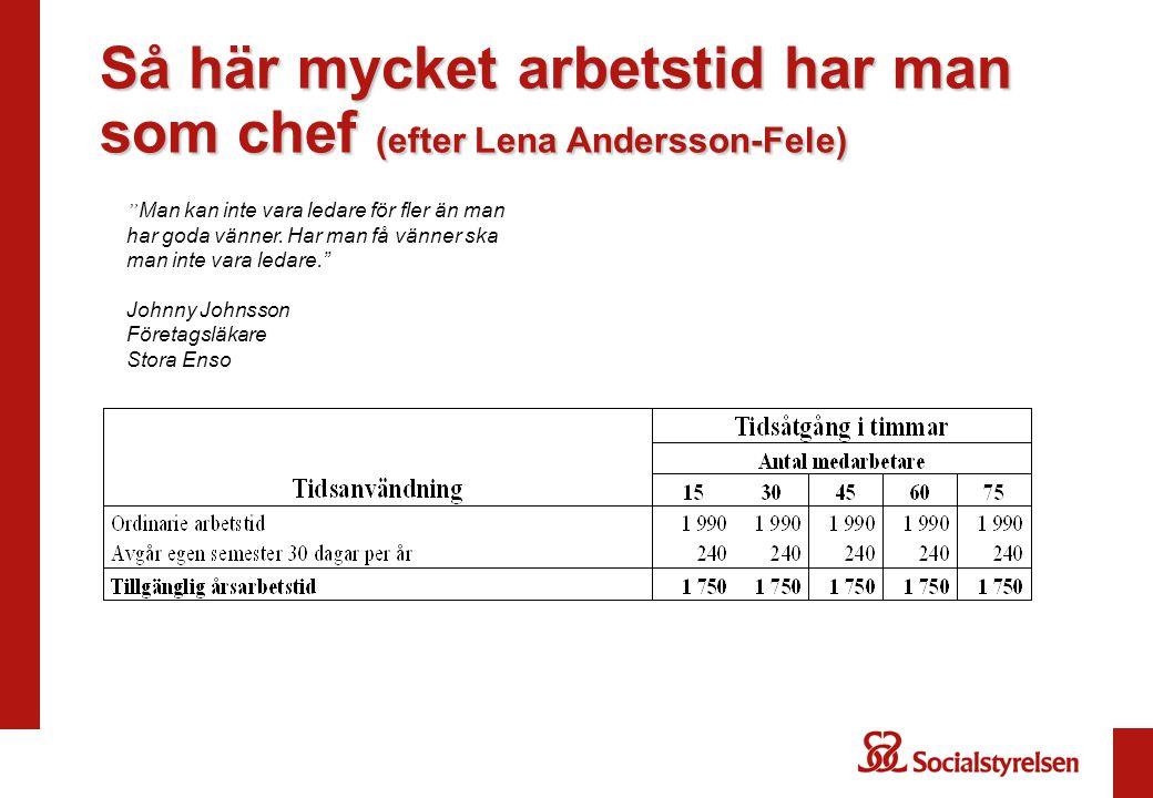Så här mycket arbetstid har man som chef (efter Lena Andersson-Fele)