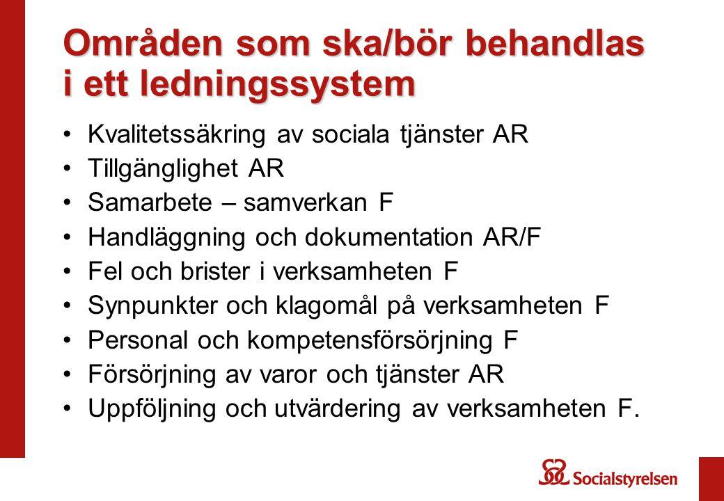 Områden som ska/bör behandlas i ett ledningssystem