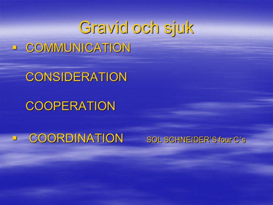 Gravid och sjuk COMMUNICATION CONSIDERATION COOPERATION