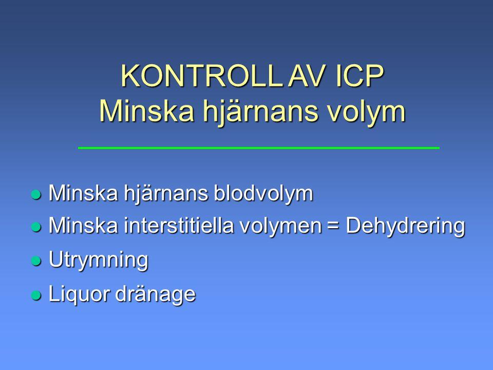 KONTROLL AV ICP Minska hjärnans volym