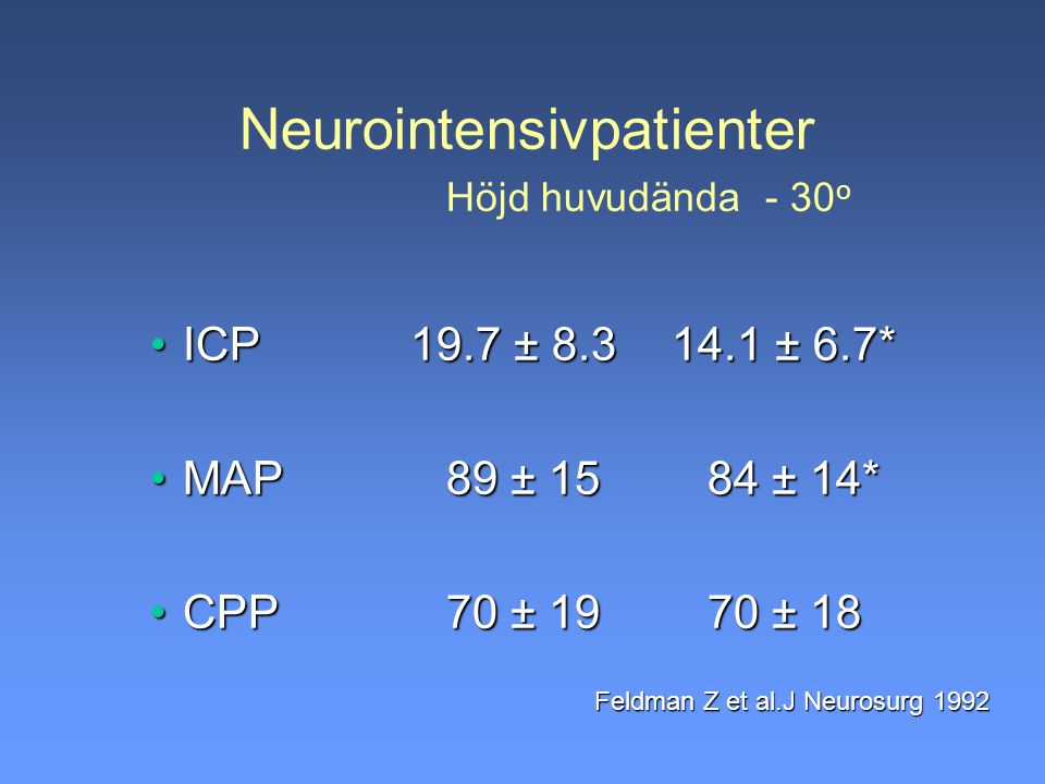Neurointensivpatienter