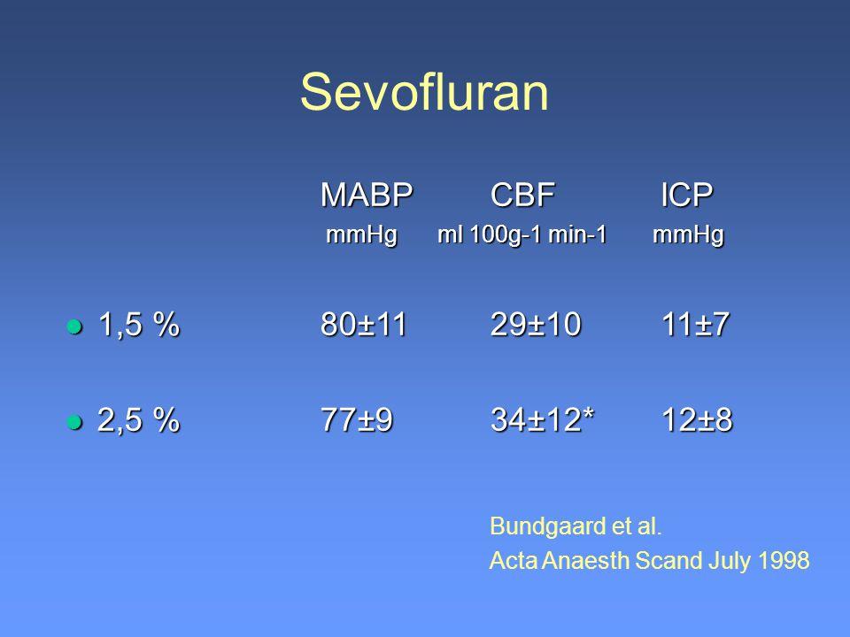 Sevofluran 1,5 % 80±11 29±10 11±7 2,5 % 77±9 34±12* 12±8 MABP CBF ICP