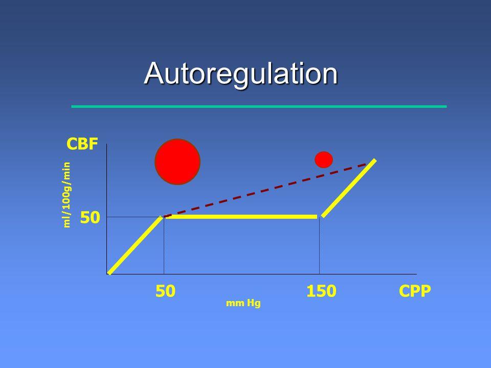 Autoregulation CBF CPP 50 150 ml/100g/min mm Hg