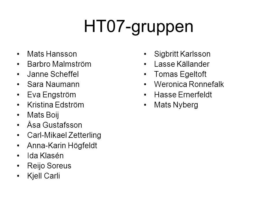 HT07-gruppen Mats Hansson Barbro Malmström Janne Scheffel Sara Naumann