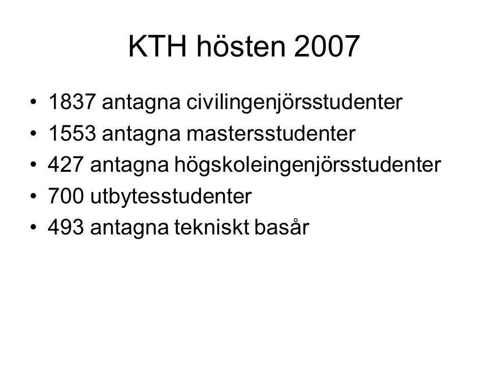 KTH hösten 2007 1837 antagna civilingenjörsstudenter