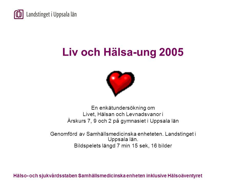 Liv och Hälsa-ung 2005 En enkätundersökning om