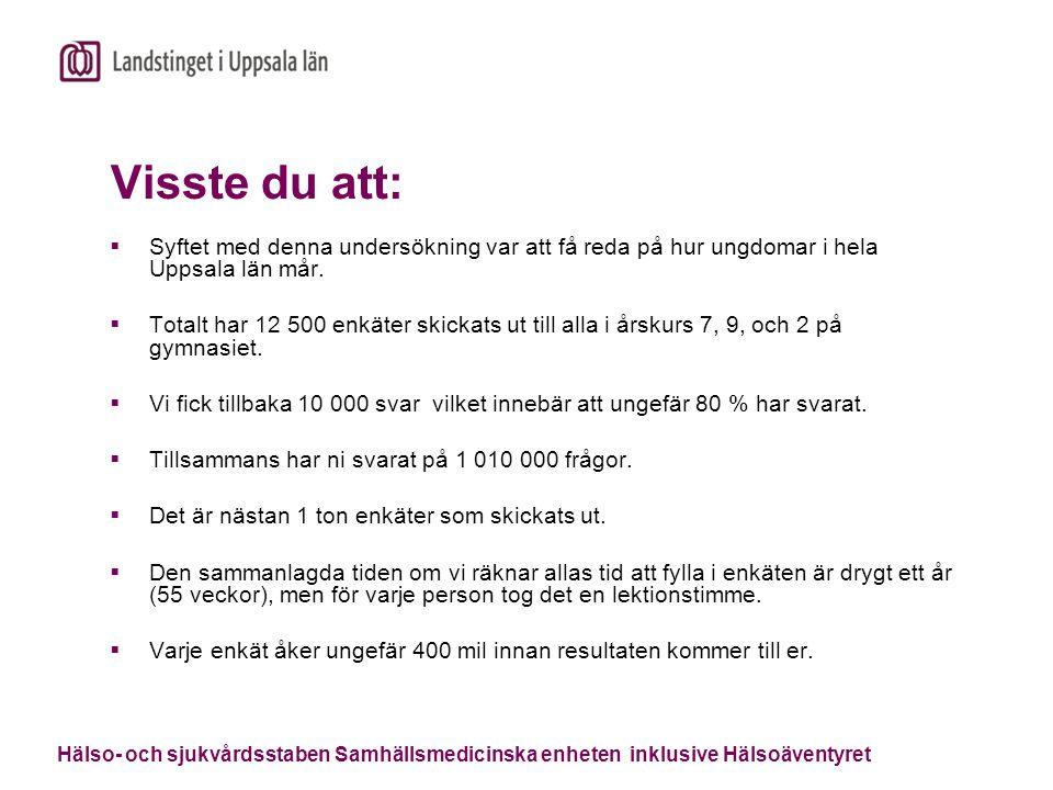 Visste du att: Syftet med denna undersökning var att få reda på hur ungdomar i hela Uppsala län mår.