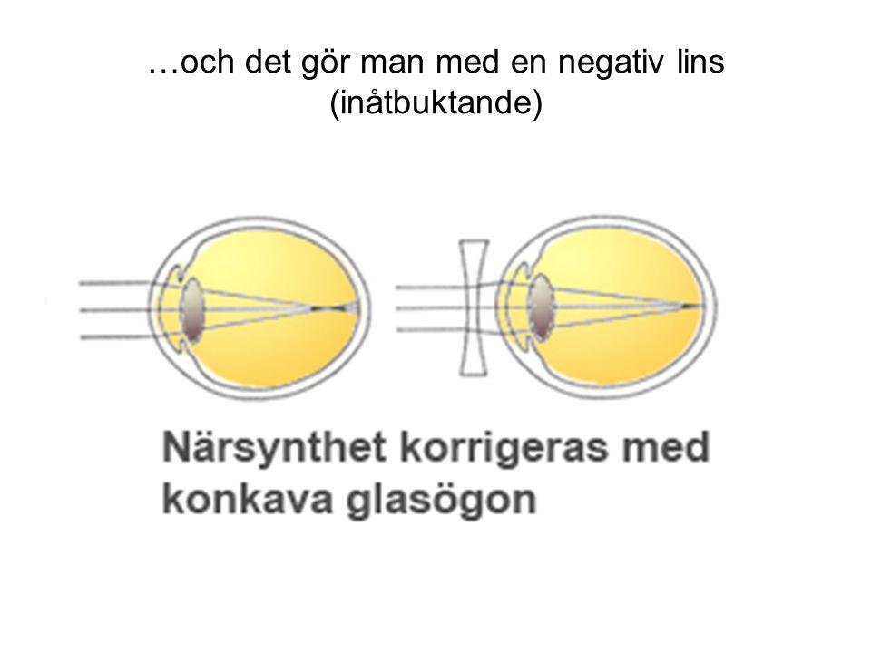 …och det gör man med en negativ lins (inåtbuktande)