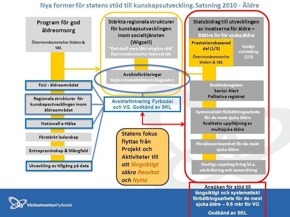 Nya former för statens stöd till kunskapsutveckling