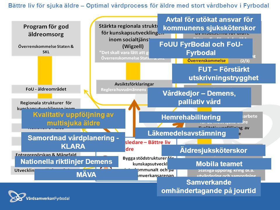 Avtal för utökat ansvar för kommunens sjuksköterskor
