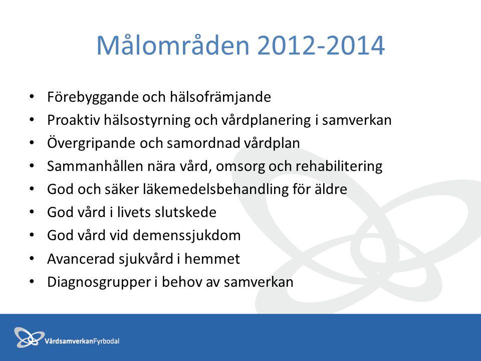 Målområden 2012-2014 Förebyggande och hälsofrämjande