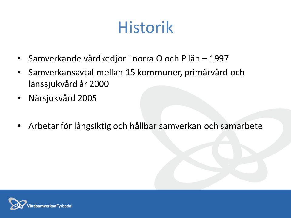 Historik Samverkande vårdkedjor i norra O och P län – 1997