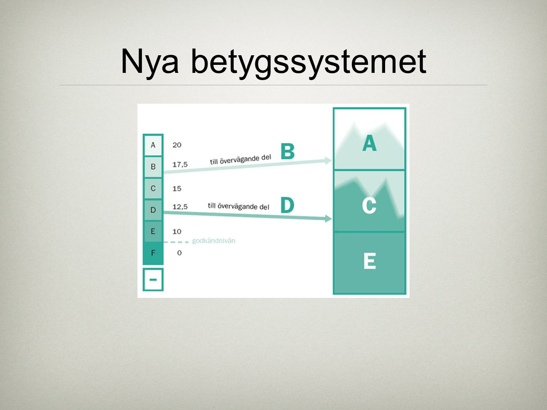 Nya betygssystemet