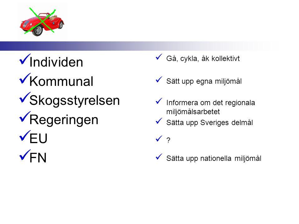 Individen Kommunal Skogsstyrelsen Regeringen EU FN