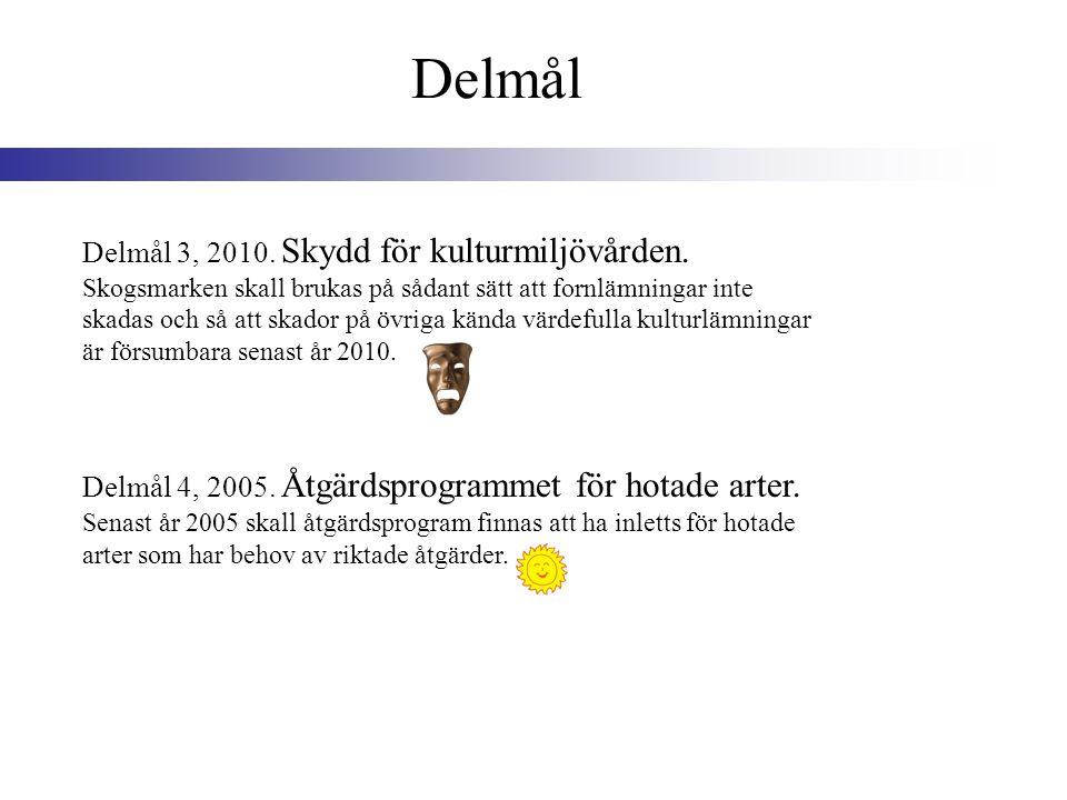 Delmål Delmål 3, 2010. Skydd för kulturmiljövården.