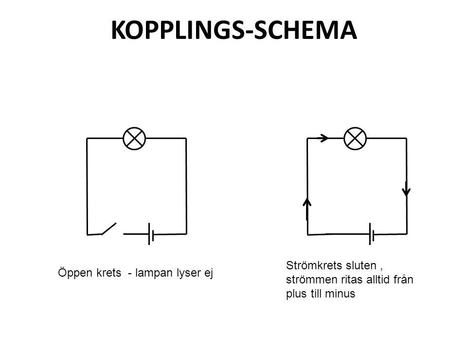 KOPPLINGS-SCHEMA Strömkrets sluten , strömmen ritas alltid från plus till minus.