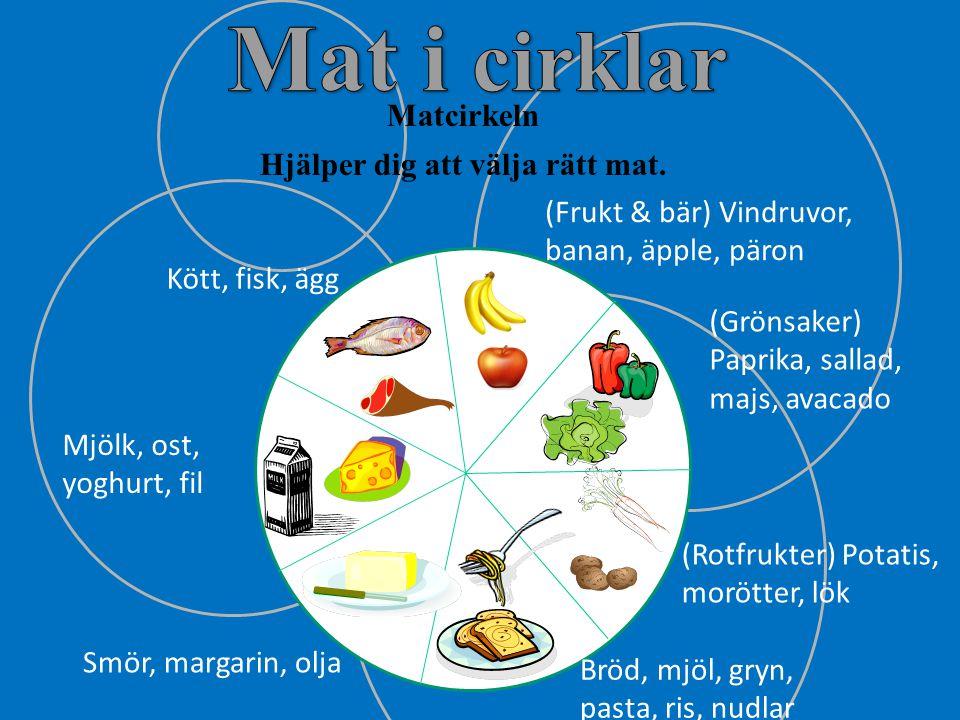 Hjälper dig att välja rätt mat.