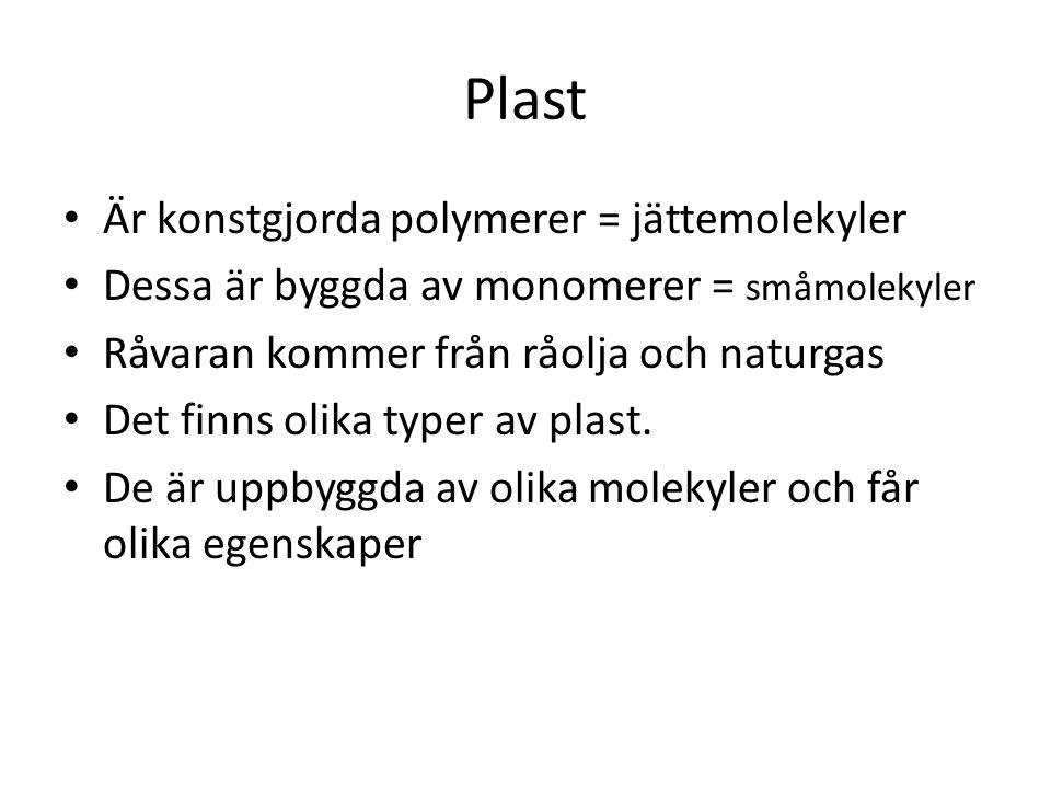 Plast Är konstgjorda polymerer = jättemolekyler