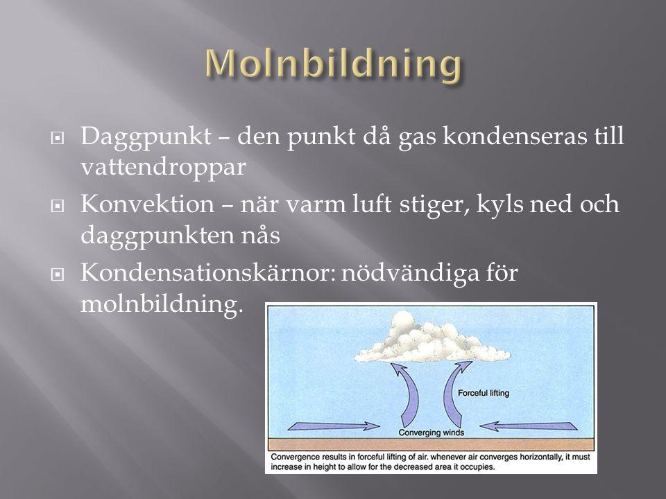 Molnbildning Daggpunkt – den punkt då gas kondenseras till vattendroppar. Konvektion – när varm luft stiger, kyls ned och daggpunkten nås.