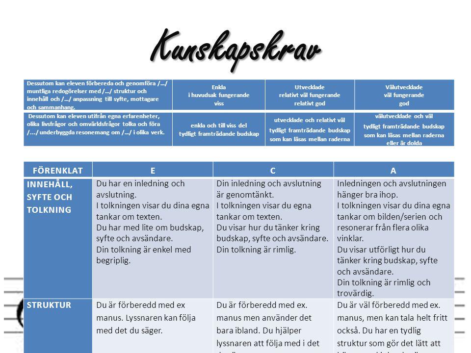 Kunskapskrav Förenklat E C A Innehåll, syfte och tolkning