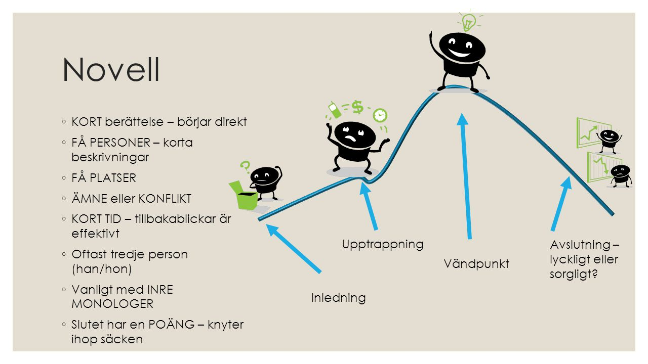 Novell KORT berättelse – börjar direkt