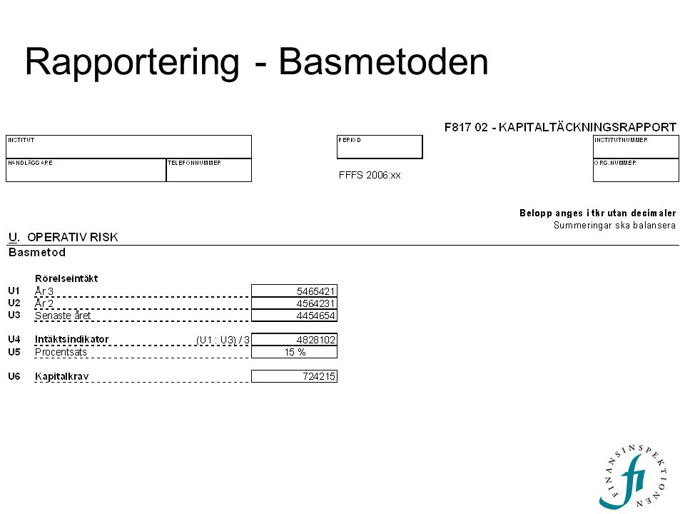 Rapportering - Basmetoden
