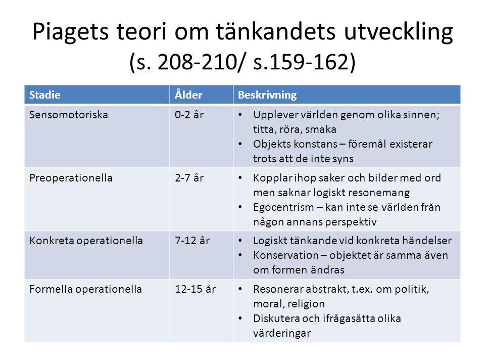 Piagets teori om tänkandets utveckling (s. 208-210/ s.159-162)