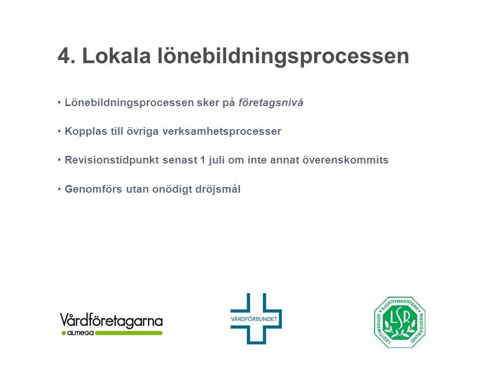 4. Lokala lönebildningsprocessen