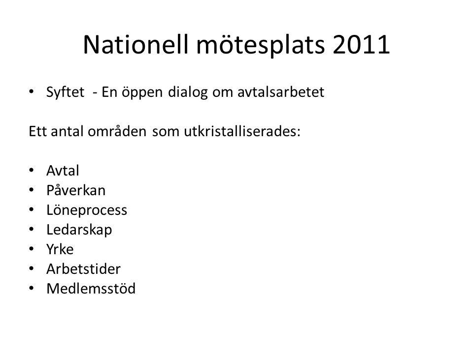 Nationell mötesplats 2011 Syftet - En öppen dialog om avtalsarbetet