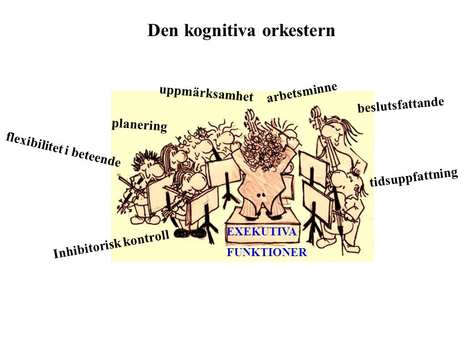 Den kognitiva orkestern