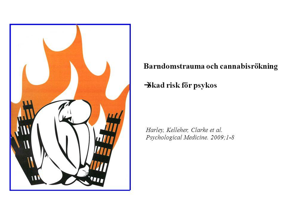 Barndomstrauma och cannabisrökning ökad risk för psykos