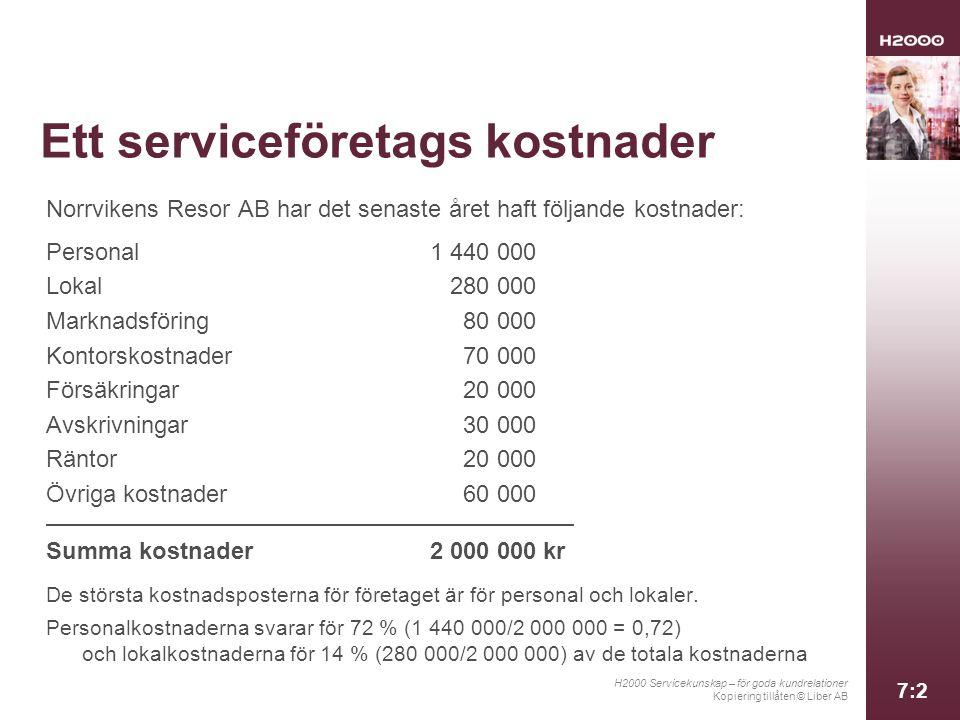 Ett serviceföretags kostnader