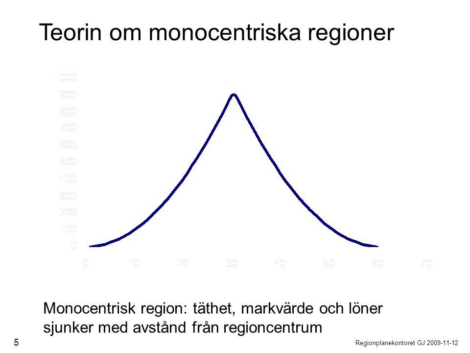 Teorin om monocentriska regioner
