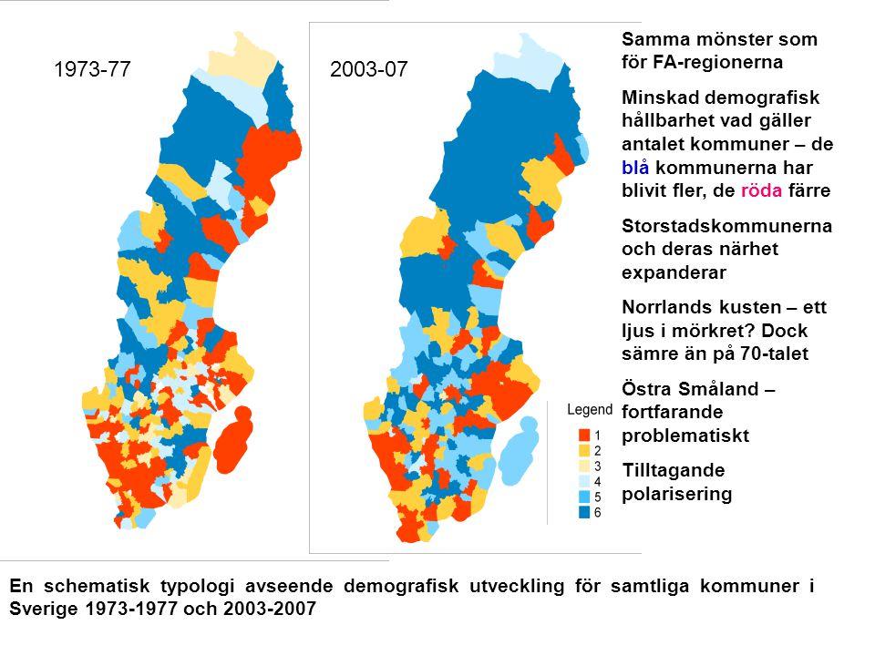 1973-77 2003-07 Samma mönster som för FA-regionerna