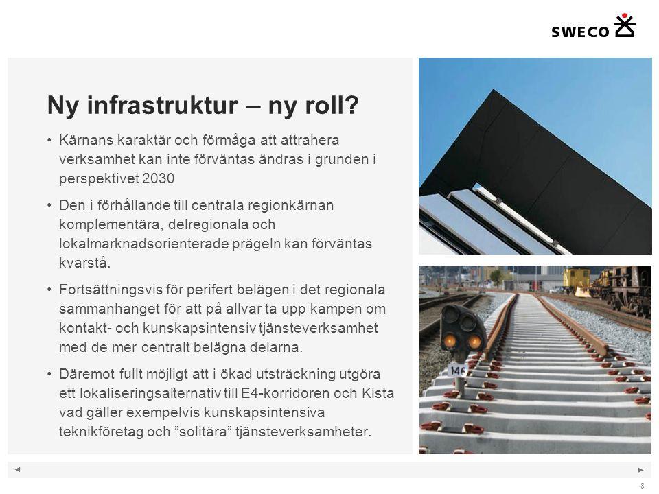 Ny infrastruktur – ny roll