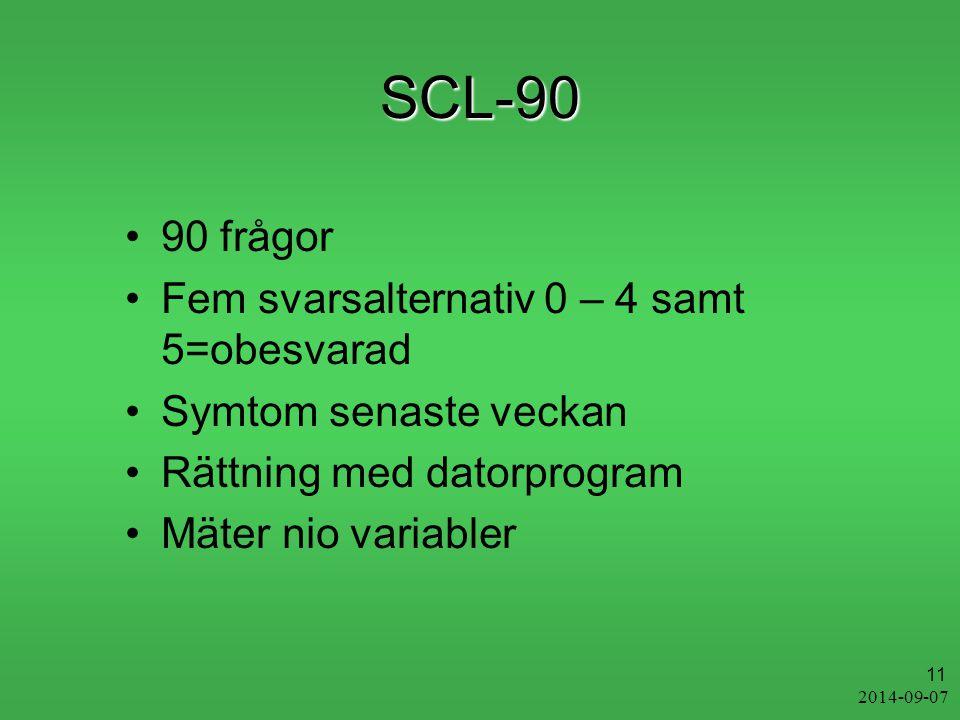 SCL-90 90 frågor Fem svarsalternativ 0 – 4 samt 5=obesvarad